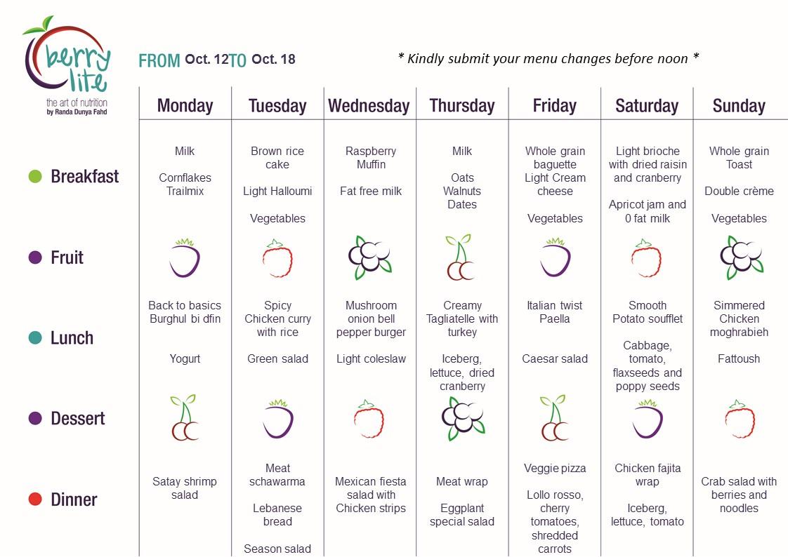 70- Berrylite menu Oct. 12 till Oct. 18